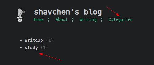 About A Blog
